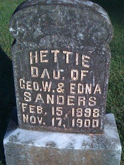 Hettie Sanders