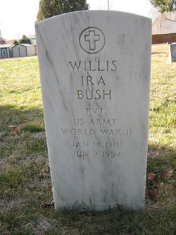 Willis Ira Bush