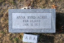 Anna Byrd <i>McLeod</i> Acree