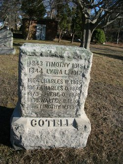 Charles W Cotell