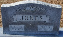 Alice L <i>Wellons</i> Jones