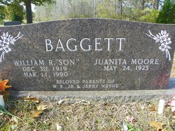 William Richard Baggett