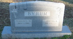 Clarence W. Byrum