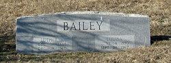 Luther Otho Bailey