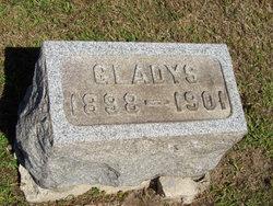 Gladys Anderson