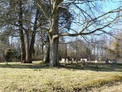 Horton Summit Cemetery