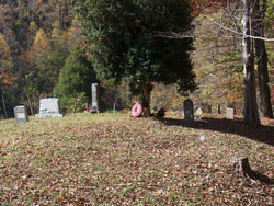 Ketron Family Cemetery at Wadlow Gap