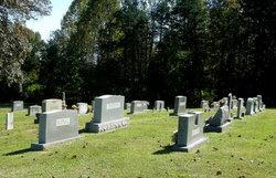 Belews Creek Christian Church Cemetery