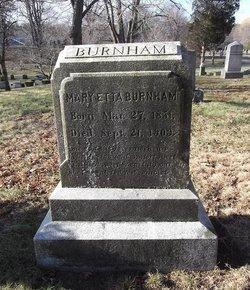 Lydia Folsom <i>Dodge</i> Burnham