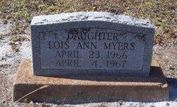 Lois Ann Myers