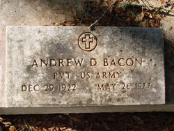 Andrew David Bacon