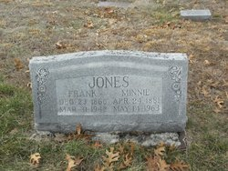 Minnie <i>Ferguson</i> Jones