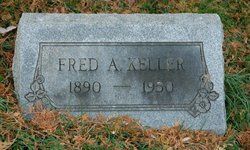 Fred A. Keller