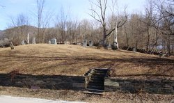 Bardwell Cemetery