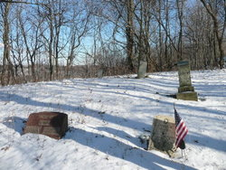 Cain Ridge Cemetery