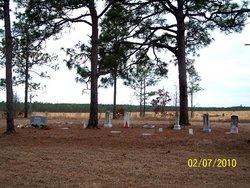 Rawls Family Cemetery