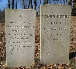 Abner Perry