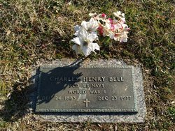 Charles Henry Bell
