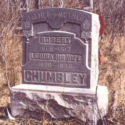 Robert Chumbley