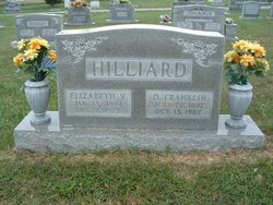 David Franklin Hilliard
