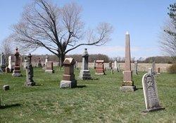 Gillies Cemetery