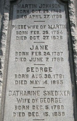 Catharine <i>Snediker</i> Johnson
