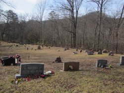 Sharp-Chesney Cemetery