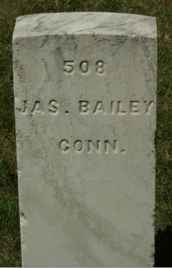 James Bailey