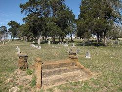 Milano Cemetery