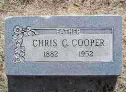 Christopher Columbus Chris Cooper