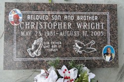 Christopher Wright
