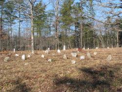 Wiborg Cemetery