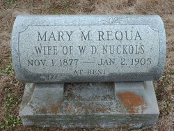 Mary Melissa <i>Requa</i> Nuckols