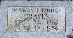 Dowman Fitzhugh Graves