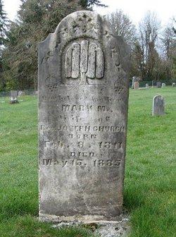 Mary M. Church