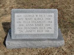 Anna <i>Rice</i> Baker