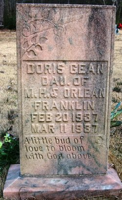 Doris Gean Franklin