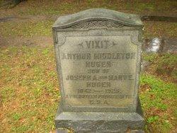 Arthur Middleton Huger