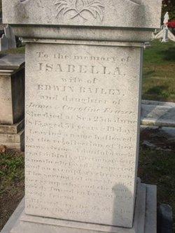 Isabella <i>Frazier</i> Bailey