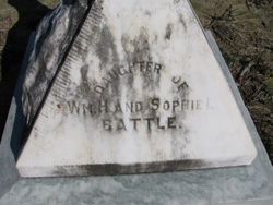 Mary <i>Battle</i> Cobb