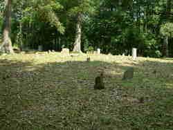 Hite Cemetery