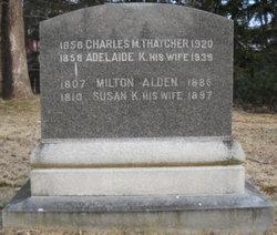 Charles Milton Thatcher