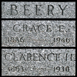 Clarence H. Beery
