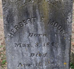 Herbert Francis Moore