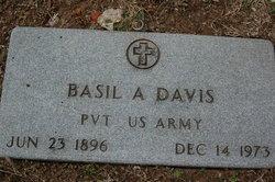 Basil A. Davis