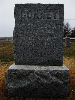John Nelson Connet