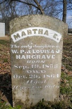 Martha E. Hargrave
