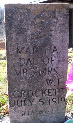 Martha Crockett