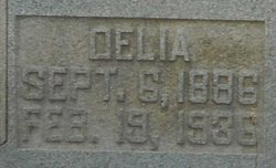 Delia <i>Jones</i> Fuller