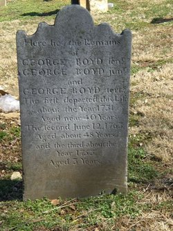 George Boyd, Sr